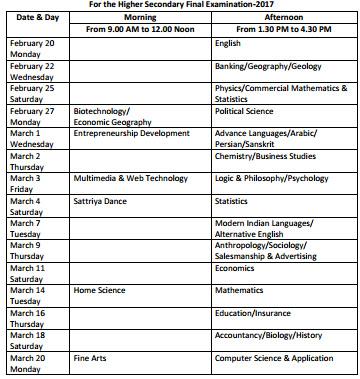 Assam AHSEC 12th Programme 2017