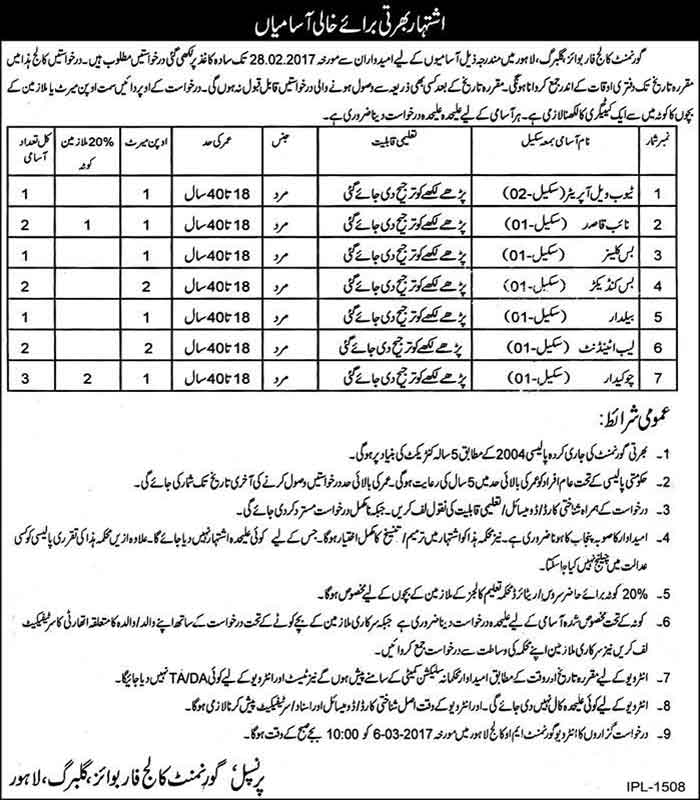 Jobs in Government College for Boys Gulberg Lahore 16 February 2017