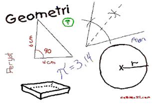 yedİden yetmİŞe geometrİ nedİr geometrİ ÖĞretİmİ