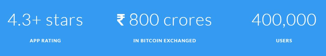 Zebpay promo code and review buy bitcoins online learnseoo how to buy bitcoins using zebpay app ccuart Choice Image