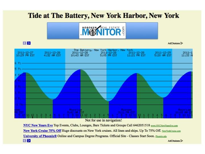 Hudson Real Estate Monitor: Severe Weather - 6 Hour Rain