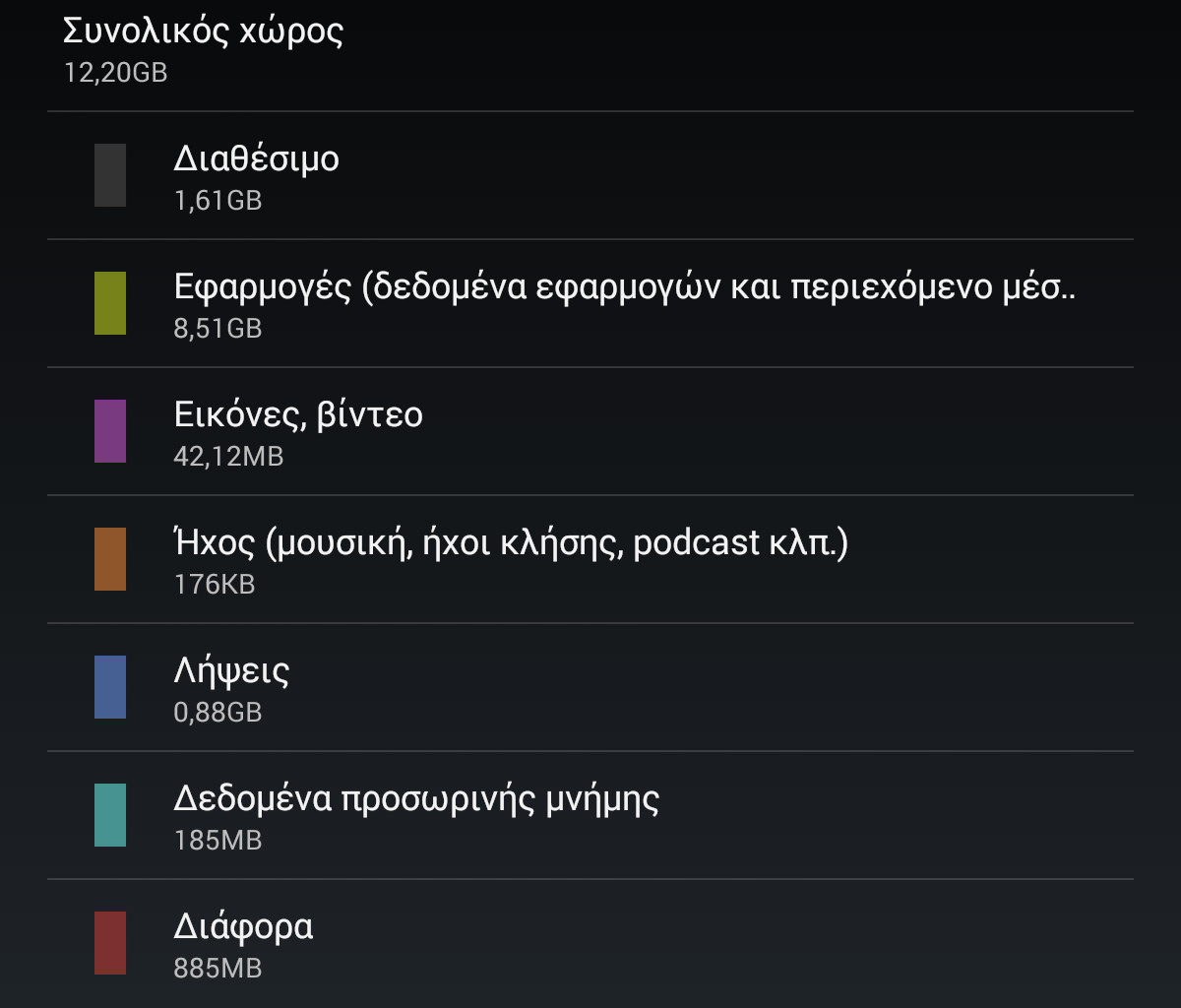 Android%2Bmemory%2Bmanagement