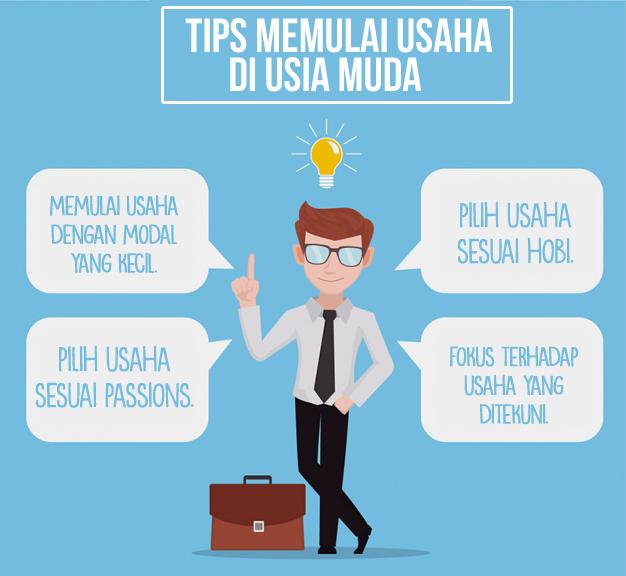 7 Tips Memulai Usaha di Usia Muda dengan Sukses 2