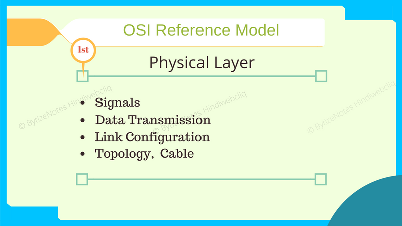 physical-layer-of-osi-model-in-hindi
