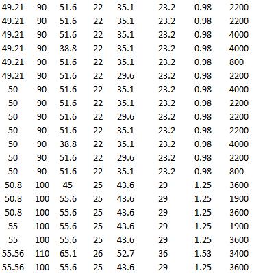 SKF YAR 211-200-2RF, SKF YAR 211-200-2F, SKF YAR 211-2RF, SKF YAR 211-2F, SKF YAR 212-203-2F, SKF YAR 211-203-2F