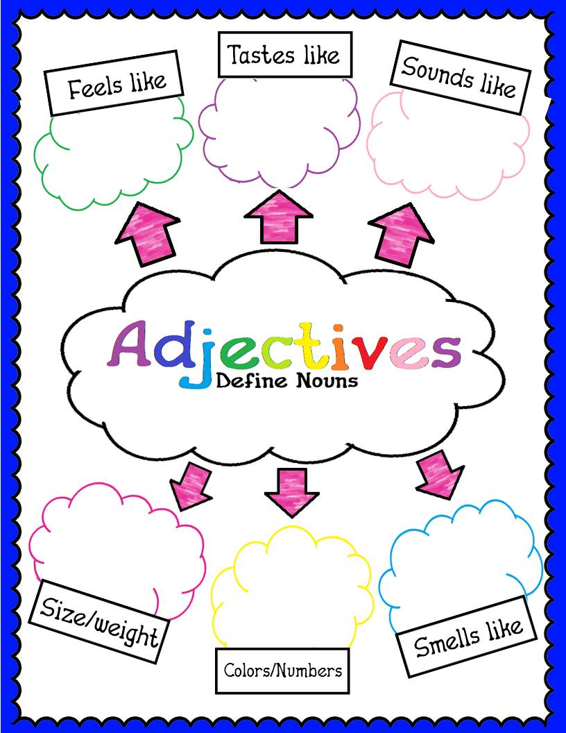 7 Amazing Anchor Charts | Scholastic.com The Teacher ...