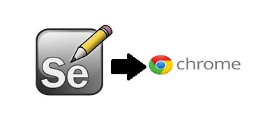 How to change chrome download path using selenium - automation99