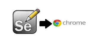 How to change chrome download path using selenium