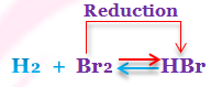 Oxidation Reduction Reactions with Examples