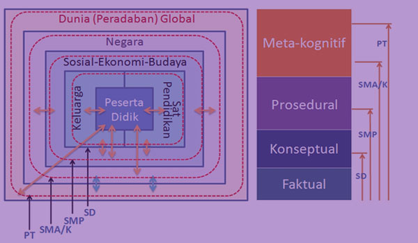 Download Contoh Silabus RPP Kimia MA Kelas X-10 Kurikulum 2013