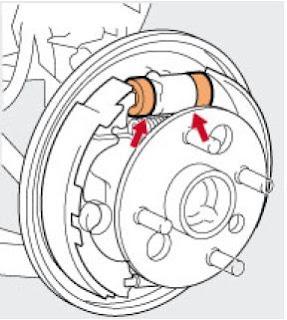 Memeriksa silinder roda