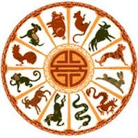zodiile chinezesti