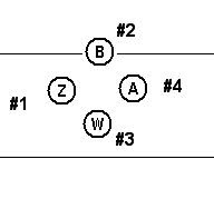 Football is Life: 2 Read/Blue Coverage-Vs. Empty Sets