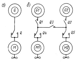 Схемы ГЭУ на переменном токе