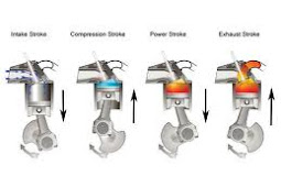 hobby of automotive designhobby of automotive designFour-Stroke Engine Theory.-AtoBlogMark-AtoBlogMark