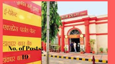 INDIA POST OFFICE RECRUITMENT 2018: