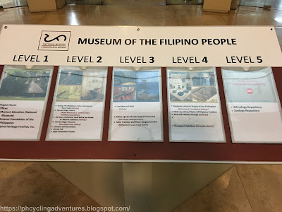 National Museum floor guide