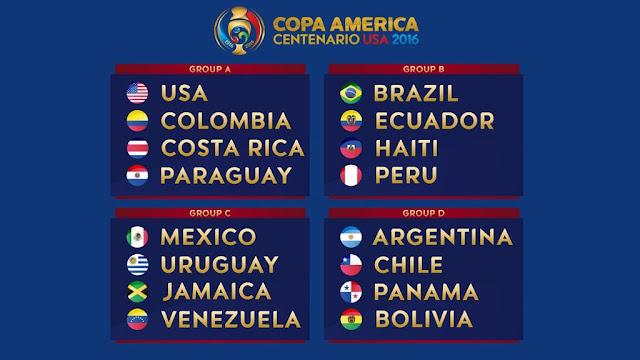 جدول ترتيب منتخبات بطولة كأس كوبا امريكا 2016 || المراكز و النقاط copa || تحديث مستمر