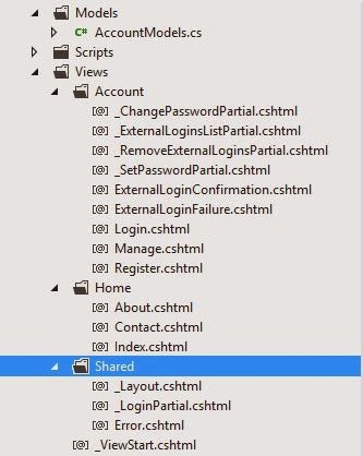 Views folder MVC Web Application in Visual Studio 2013