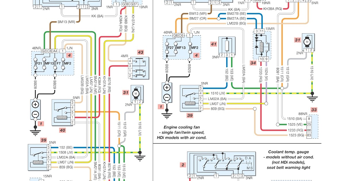 Peugeot 206 Wiring Diagrams Engine cooling fan, temp