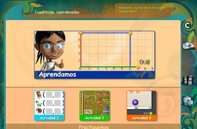 http://www.ceiploreto.es/sugerencias/ecuador/matematicas/5_cuadricula_coordenadas/index.html