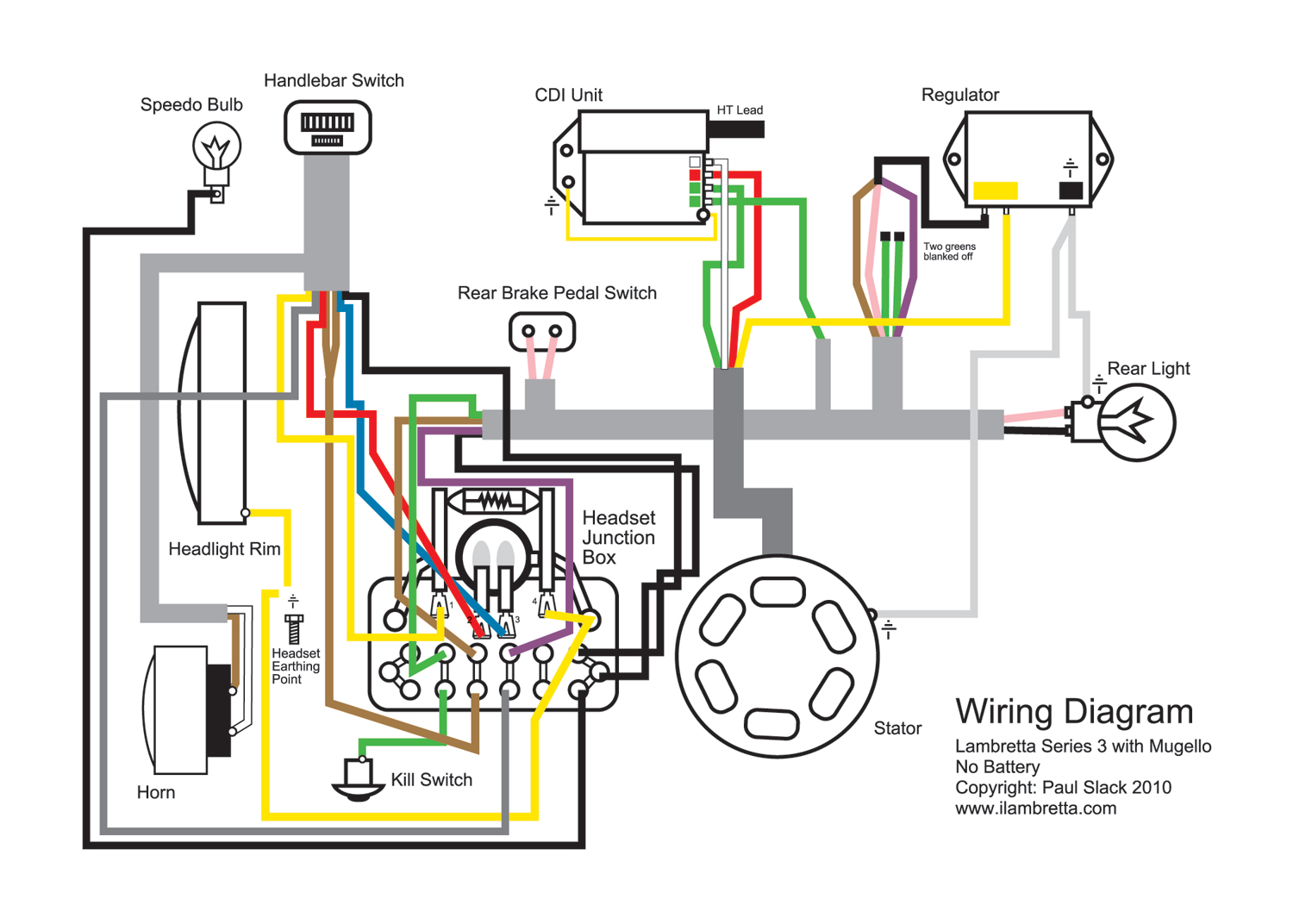 Lambretta Restoration The Wiring Loom Boat Battery Diagram