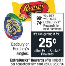 Cadbury Creme Eggs cvs freebies
