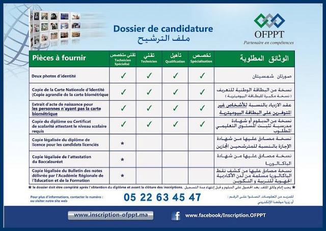 افتتاح التسجيل بمؤسسات التكوين المهني Inscription ofppt 2017/2018