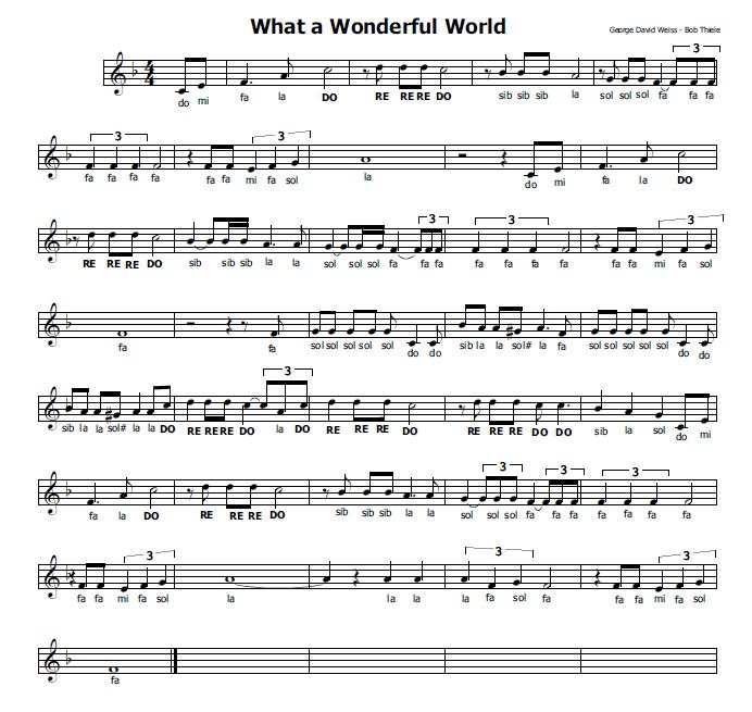 Eccezionale Musica e spartiti gratis per flauto dolce: Wonderful World - Louis  RA76