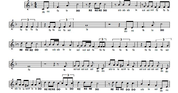 Musica e spartiti gratis per flauto dolce wonderful world - Tavola posizioni flauto traverso ...
