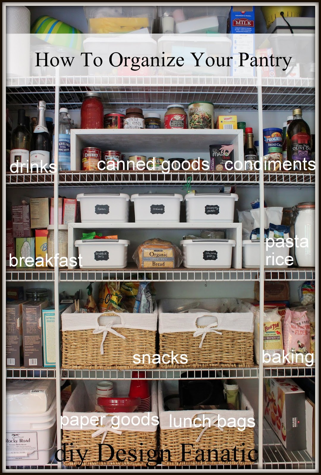 How to organize your pantry for Organization ideas for kitchen pantry