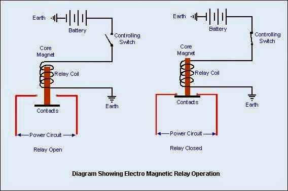 wiring diagram relay starter motor model a ford 12 volt electro magnetic operation | elec eng world