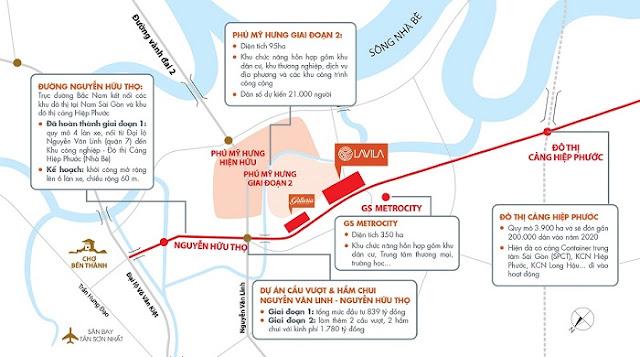 Vị trí dự án Lavila Nam Sài Gòn đón đầu nhiều quy hoạch hạ tầng trong tương lai.
