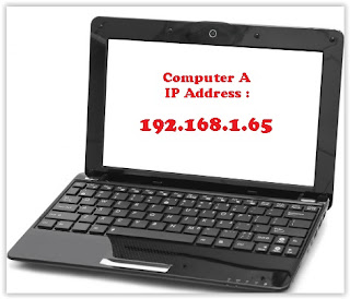 IP Address computer A