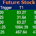 Most active future and option calls ( Pre Market Tips ) for 12 Sept 2016