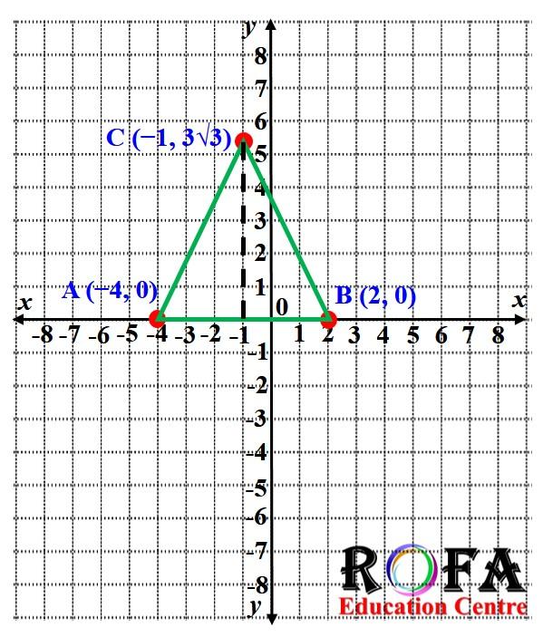Kunci Jawaban Dua buah titik koordinat suatu bangun ...