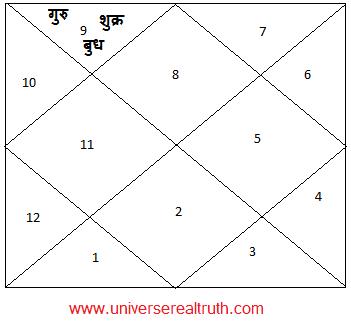 Saraswati-Yog2