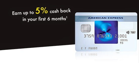 News About This Simplycash Card Is The Welcome Cash Back Rate For First 6 Months It A Huge One 5 On Gas Grocery And Restaurants In Canada
