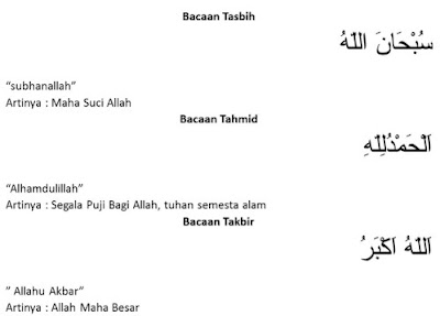 Bacaan Tasbih, Tahmid, Tahlil  dan Artinya
