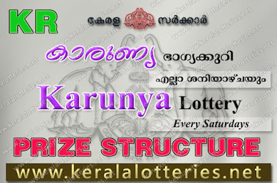 Kerala Lottery Result Karunya Complete Results (keralalotteries.net)