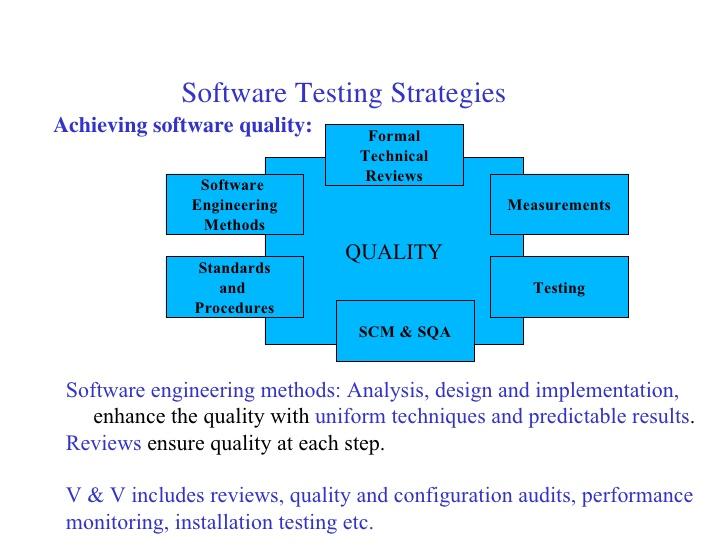Yuk Belajar Dan Bersantai Quality And Software Testing Strategies