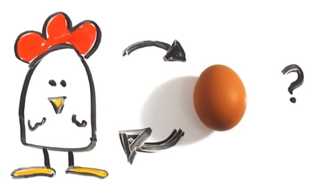 Is it an Egg or a Chicken