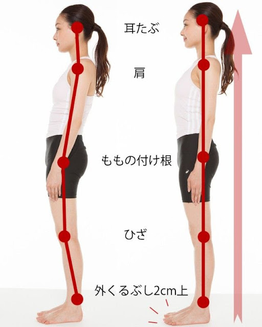 Ohyamashik 大山式魔法指環 瘦腿正骨盆
