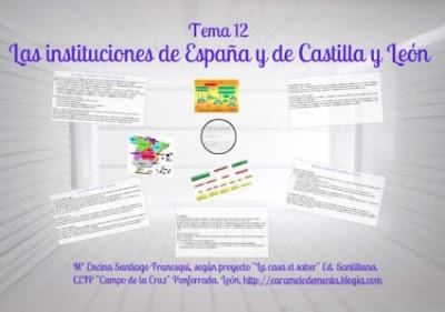 https://prezi.com/lcf7dc1ab7cx/c-del-medio-5o-curso/