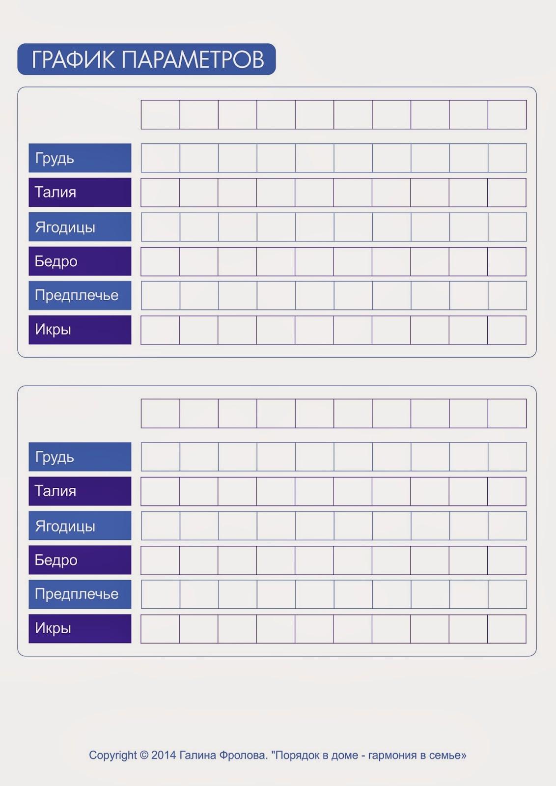 Порядок и гармония Контрольный журнал Раздел Здоровье График  График веса и параметров