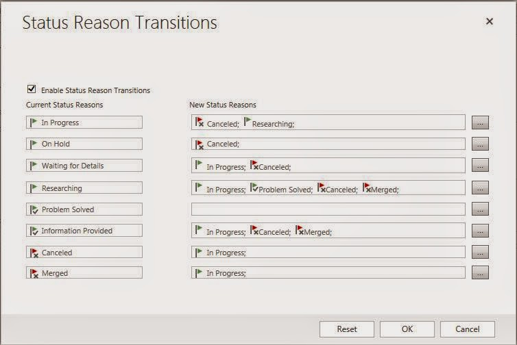 Case Status Reasons Transition Set Up