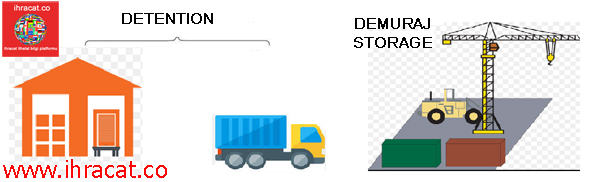 demurrage, demuraj, detention