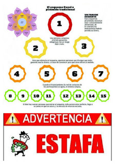 """ALERTA: """"El Telar"""" un fraude viejo que solo ha cambiado de nombre prolifera en Xalapa"""