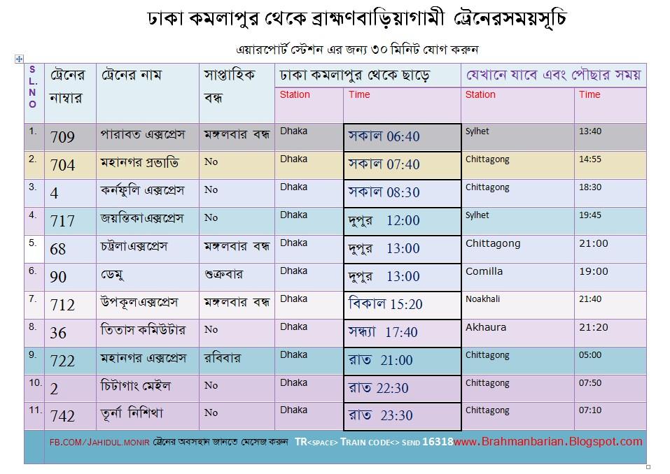 sylhet bangladesh post code online