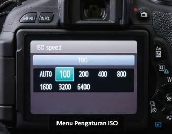 Menu untuk pengaturan ISO pada kamera DSLR